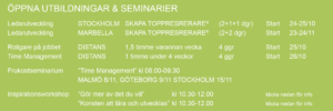 Time Management - Frukostseminarium november